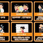 パワハラの6つの類型